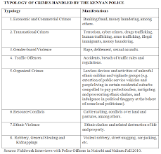peace conflict review typology of crimes handled by the n police