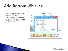 Box Plot Excel 2010 Excel Add Negative Error Baron Hidden Box Use