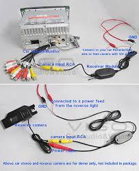 Wireless Reverse Camera Wiring Diagram CCD Camera Wiring Diagram