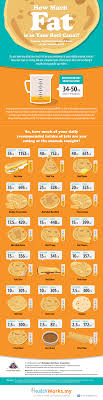 Infographic How Much Fat Is In Your Roti Canai Calories