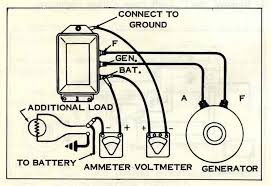 ironhead wireing for voltage regulator the sportster and buell if you have a delco remy regulator these are the terminal designations and where the wires go
