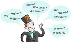 Adverbien kennen und unterscheiden – kapiert.de
