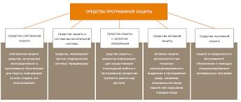 Теоретические основы защиты информации реферат Бесплатное  Темы рефератов основы безопасности жизнедеятельности