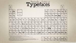 Periodic Table of Typefaces ❤ 4K HD Desktop Wallpaper for 4K ...