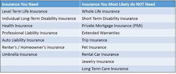 Long Term Life Insurance Quotes Adorable Long Term Disability Insurance Quote QUOTES OF THE DAY