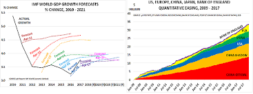 Debt Chart The Tide Of Global Debt Has Peaked 8 Charts Suggest What