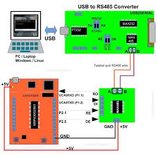 17 best images about diy msp430 launchpad project ideas on block diagram for controlling devices remotely from an x86 pc using usb to rs485 converter and