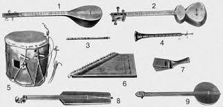 Музыкальные инструменты Музыкальные инструменты народов СССР 1 саз 2 тар 3 саламури 4 зурна 5 нагара 6 канон 7 карцганаг 8 дала фандыр 9 киссын фандыр