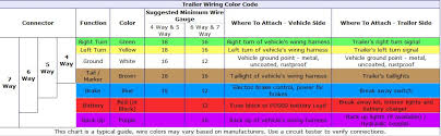 trailer wiring diagram truck side trailer wiring guide jpg