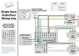 honeywell zone valves wiring diagram pickenscountymedicalcenter com honeywell zone valves wiring diagram simplified shapes wiring diagram honeywell 3 port zone valve new wiring
