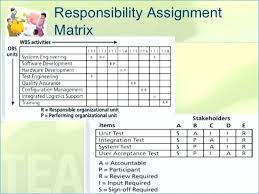 raci chart excel responsibility matrix template excel printable chart raci matrix