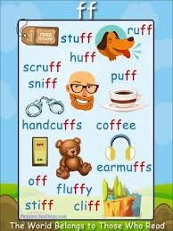 Includes differentiated support and independent sheets. Ff Words Free Printable Ff Sound Phonics Poster Ideal For Word Walls And Spelling Programs Phonics Iteachto Phonics Posters Phonics English Phonics