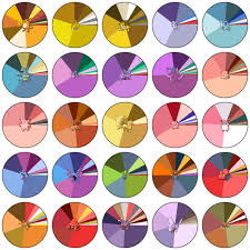 Pie Charts Representing The Color Palettes Of Pokemon
