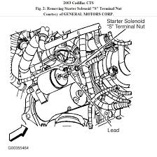 cts engine diagram start cts diy wiring diagrams cts engine diagram start how to change a starter on 2003 cadillac cts difficulty