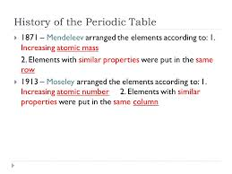 Periodic Trends. History of the Periodic Table  1871 – Mendeleev ...