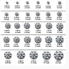 Color And Clarity Of Diamond Diamond Color Clarity Size Gems Heritage