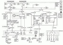 vortec 350 wiring diagram chevy 5 7 engine diagram 350 vortec vortec 350 wiring diagram on chevy 5 7 wiring diagram volvo 5 7 wiring diagram