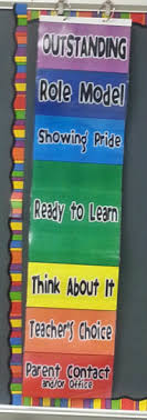 Pbis Classroom Behavior Chart Mrs Mansours First Grade