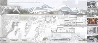 Кафедра МАРХИ Жилые здания  Дипломная работа Театрально концертный комплекс на Южнопортовой улице