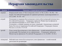 Презентация к уроку Учет кассовых операций  Иерархия законодательства Уровень Правовые и нормативные документы первый Фед