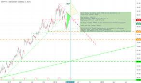 Glh Stock Chart Aptv Stock Price And Chart Nyse Aptv Tradingview