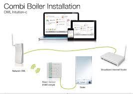 combi boiler installation diagram facbooik com Combi Boiler Wiring Diagram combi boiler installation diagram facbooik combi boiler wiring diagram