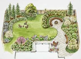 backyard landscape design plans.  Backyard Whenever Setting Up A Landscape Design Plan To The Lawn Make Sure That You  Keep Your Model On Paper Initially This Will Assist Envision  Throughout Backyard Landscape Design Plans T