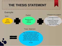 goal of life essay lifetime