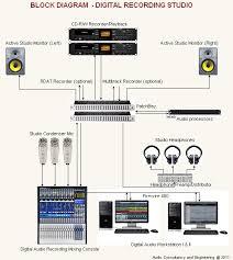 dj equipment wiring diagram data wiring diagram blog dj wiring diagram wiring diagram data karaoke system wiring diagram dj equipment wiring diagram