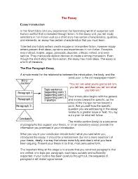 essay about apartment yourself for job