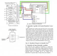 ruud furnace wiring diagram ruud discover your wiring diagram honeywell iaq wiring diagram 2