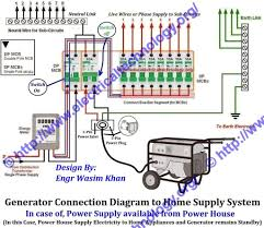 house electrical panel wiring diagram in incredible fuse box and New Holland Fuse Box Diagram at Home Fuse Box Wiring Diagram