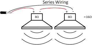 diy speaker wiring parallel vs series diy guitar tone series wiring two 8 ohm speakers yield a 16 ohm load