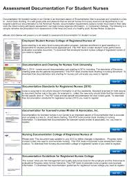 Nursing Charting Guidelines Assessment Documentation For Student Nurses Nocread Com