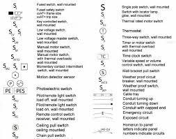 industrial electrical wiring diagram symbols Wiring Diagram Symbols Chart home wiring diagram symbols home inspiring car wiring diagram automotive wiring diagram symbols chart