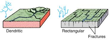 Drainage Patterns River Drainage Patterns Erosion Processes Iasmania Civil