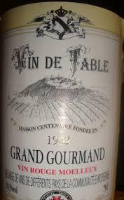 Идентификационная экспертиза вина Реферат И те и другие упоминания присутствуют на образцах вина Гран Гурман