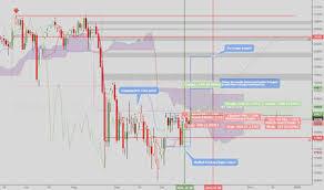 Jpn225 Live Chart Nikkei Update
