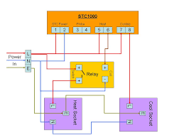 stc maxi cooler project the wiring diagram shown below is a representation of how i have wired my stc1000 project