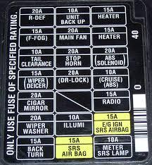 1998 subaru forester fuse diagram vehiclepad 1998 subaru 2001 subaru forester fuse box subaru schematic my subaru