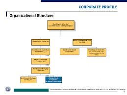 Merrill Lynch Mortgage Investors Trust Series 2007 Sd1 Free