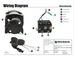 timberwolf wiring diagram timberwolf automotive wiring diagrams description timberwolf wiring diagram