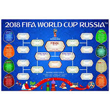 World Cup Wallchart 2 Pack A Great Value For Soccer Fans