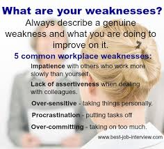 Sample Weaknesses For Interview Interview Questions Weaknesses Examples Of Weaknesses