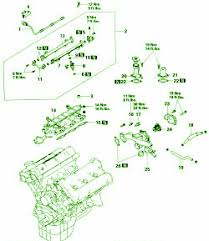 2005 bu relay panel wiring diagram for car engine for 2006 vw jetta the fuse box is located as well 2002 chevy 2500hd fuse box