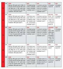Triathlon Training Calendar Template Running 2017 Ryubox Co