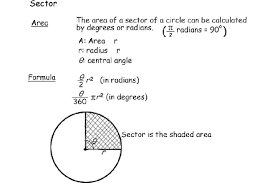 Circle Formula Chart Math Formulas For Basic Shapes And 3d Figures
