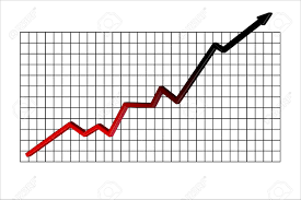 Graph Showing A Climb Into The Black