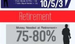 excel retirement spreadsheet excel bible retirement planning excel spreadsheet and best