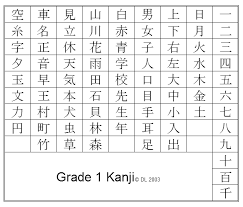 Grade 1 Kanji Chart 1st Grade Kanji Printable List For The Fridge Japanese
